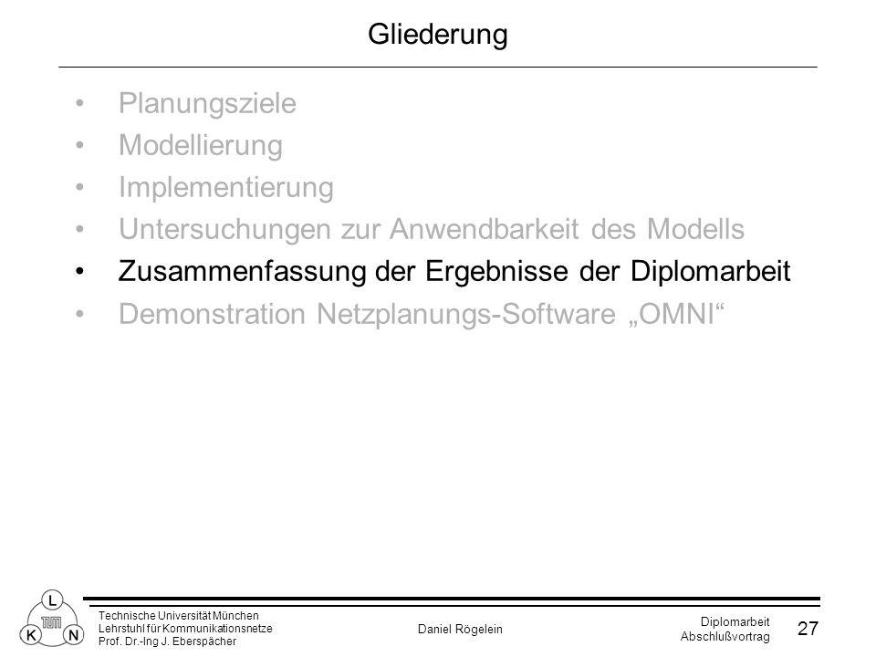 Gliederung Planungsziele. Modellierung. Implementierung. Untersuchungen zur Anwendbarkeit des Modells.