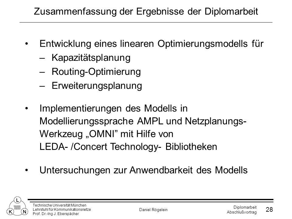 Zusammenfassung der Ergebnisse der Diplomarbeit
