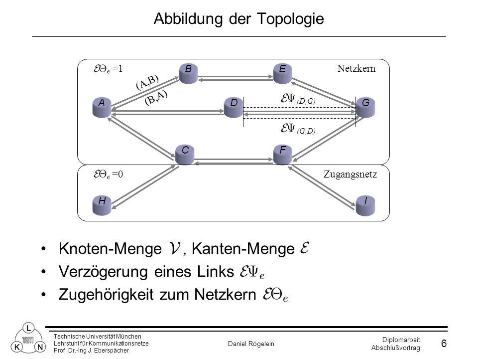 Abbildung der Topologie