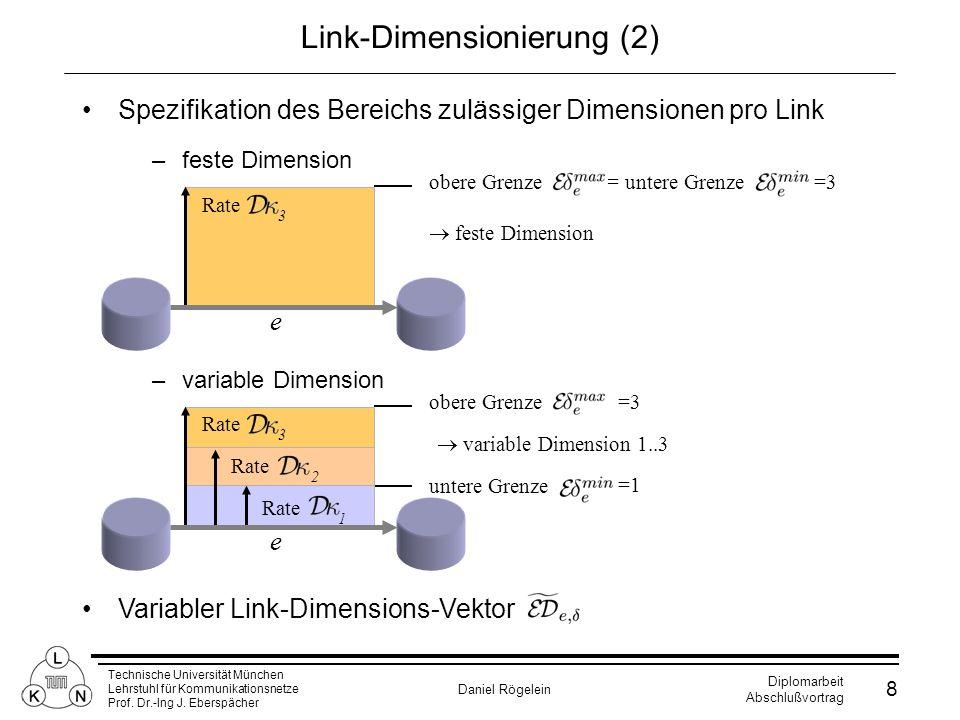Link-Dimensionierung (2)