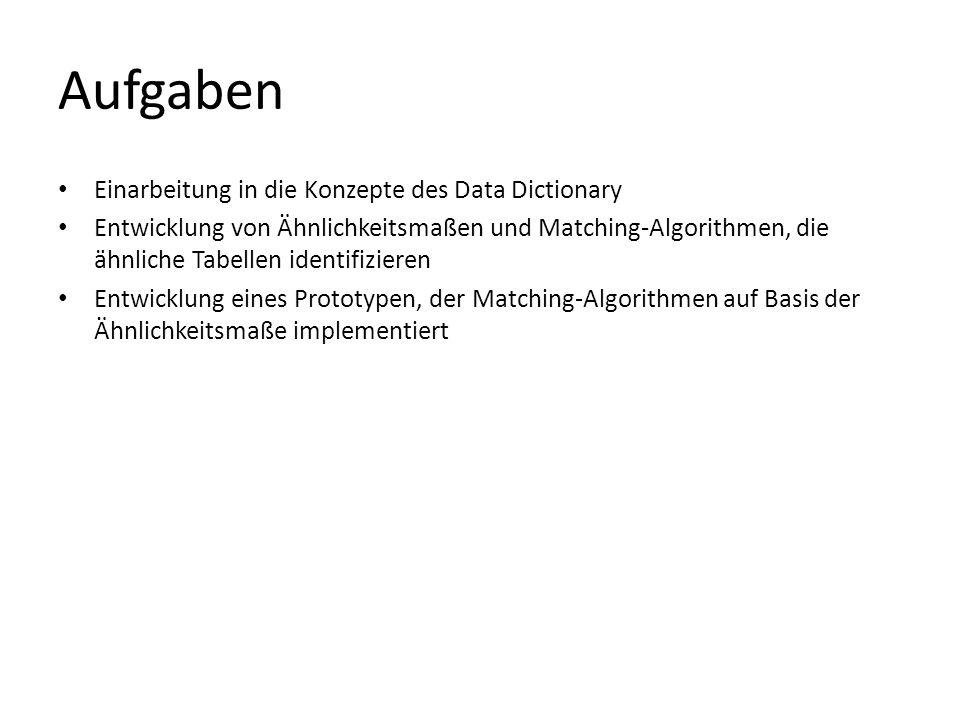 Aufgaben Einarbeitung in die Konzepte des Data Dictionary