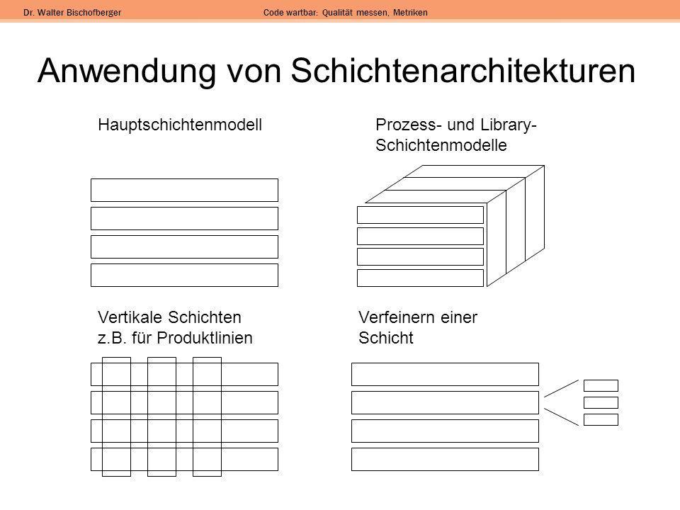 Anwendung von Schichtenarchitekturen