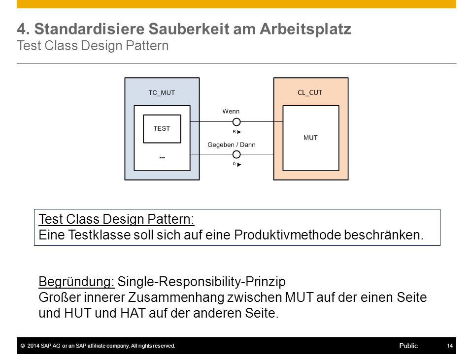 4. Standardisiere Sauberkeit am Arbeitsplatz Test Class Design Pattern