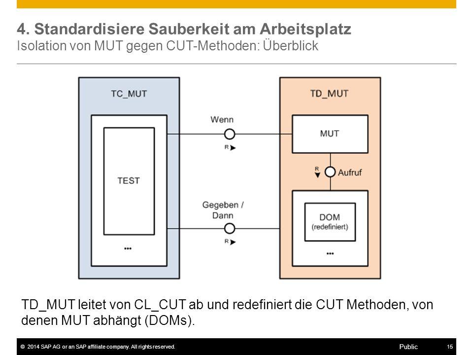 4. Standardisiere Sauberkeit am Arbeitsplatz Isolation von MUT gegen CUT-Methoden: Überblick