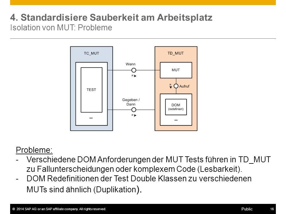 4. Standardisiere Sauberkeit am Arbeitsplatz Isolation von MUT: Probleme