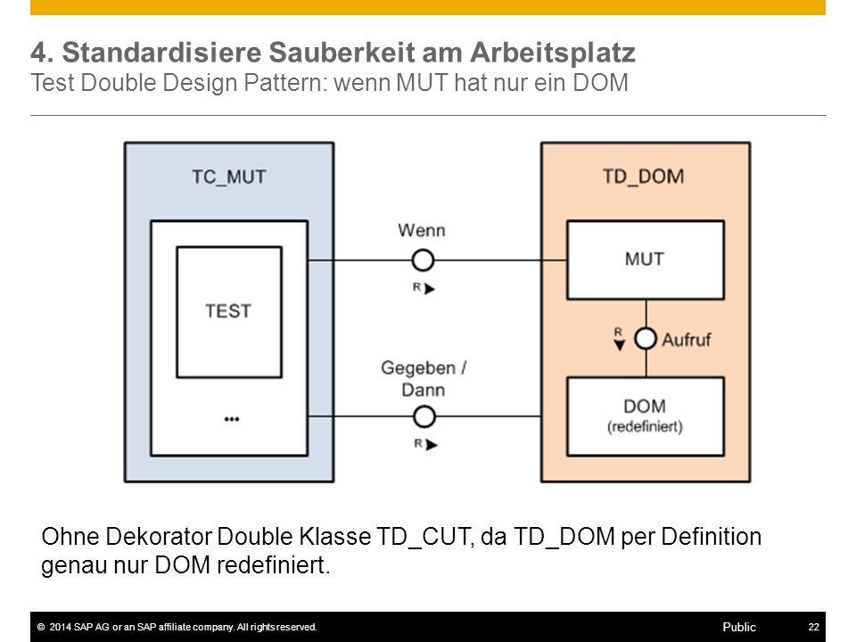 4. Standardisiere Sauberkeit am Arbeitsplatz Test Double Design Pattern: wenn MUT hat nur ein DOM