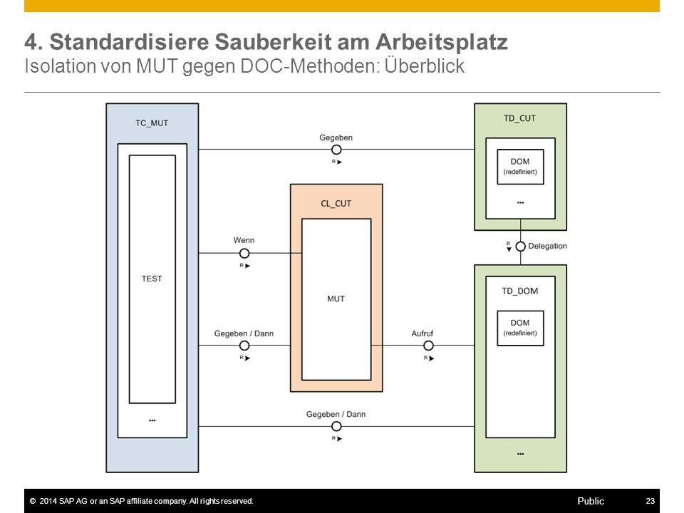 4. Standardisiere Sauberkeit am Arbeitsplatz Isolation von MUT gegen DOC-Methoden: Überblick