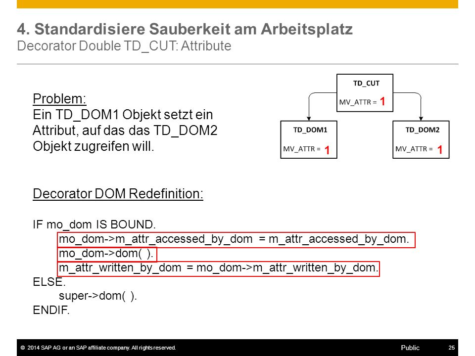 4. Standardisiere Sauberkeit am Arbeitsplatz Decorator Double TD_CUT: Attribute