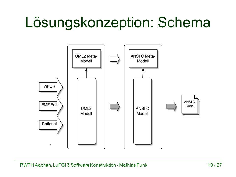 Lösungskonzeption: Schema