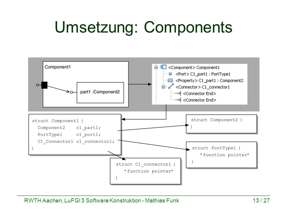 Umsetzung: Components