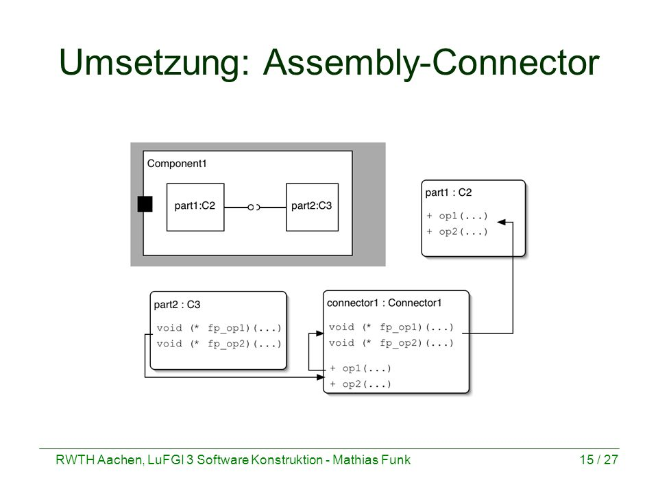 Umsetzung: Assembly-Connector
