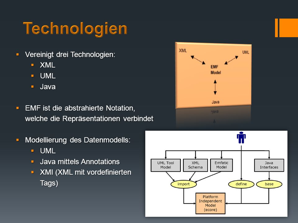 Technologien Vereinigt drei Technologien: XML UML Java