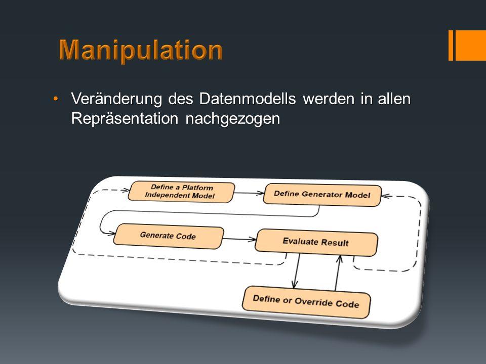Manipulation Veränderung des Datenmodells werden in allen Repräsentation nachgezogen