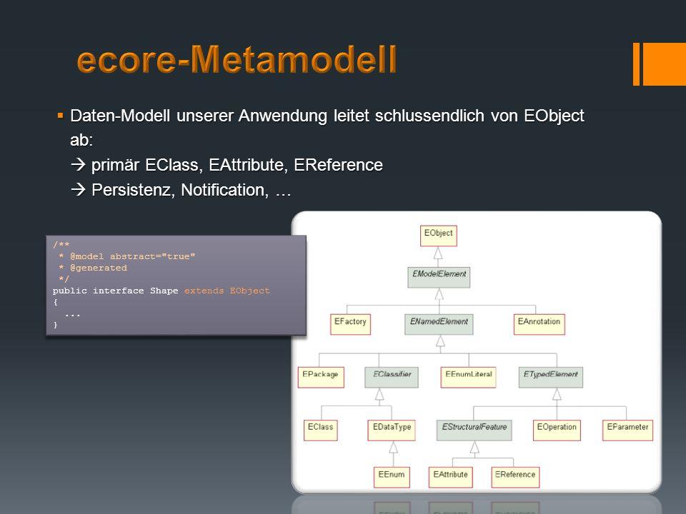 ecore-Metamodell