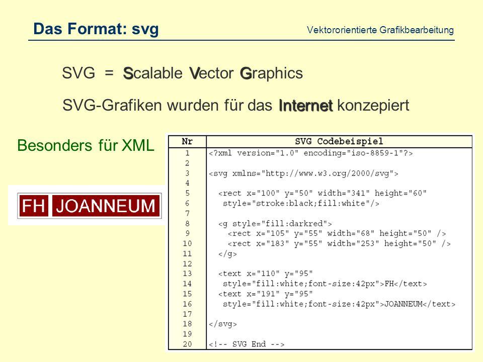 Vektororientierte Grafikbearbeitung