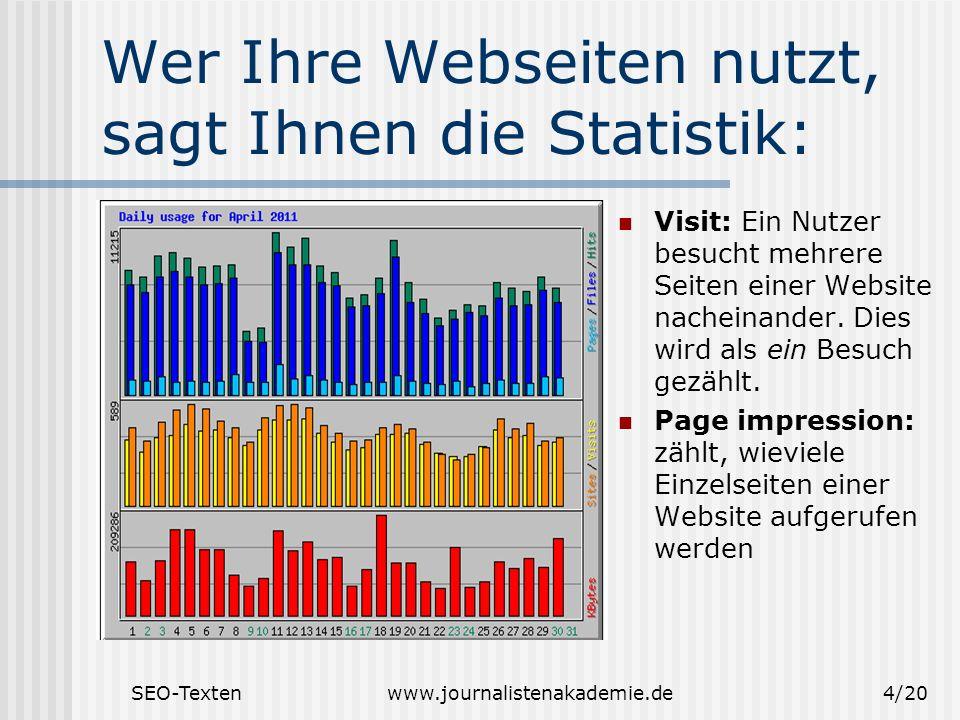 Wer Ihre Webseiten nutzt, sagt Ihnen die Statistik:
