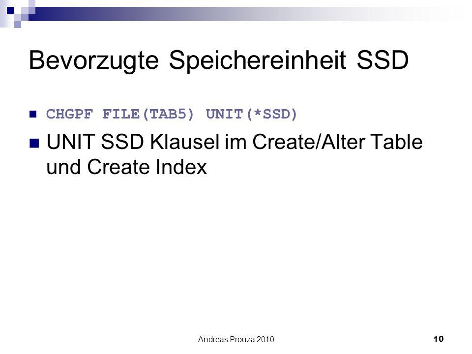 Bevorzugte Speichereinheit SSD
