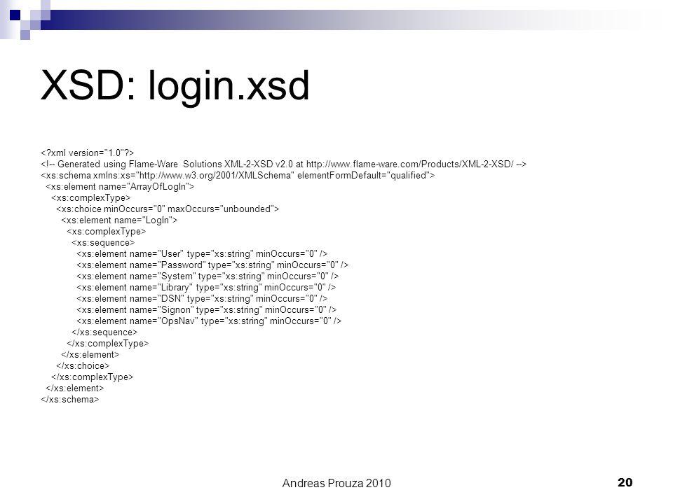 XSD: login.xsd Andreas Prouza 2010 < xml version= 1.0 >