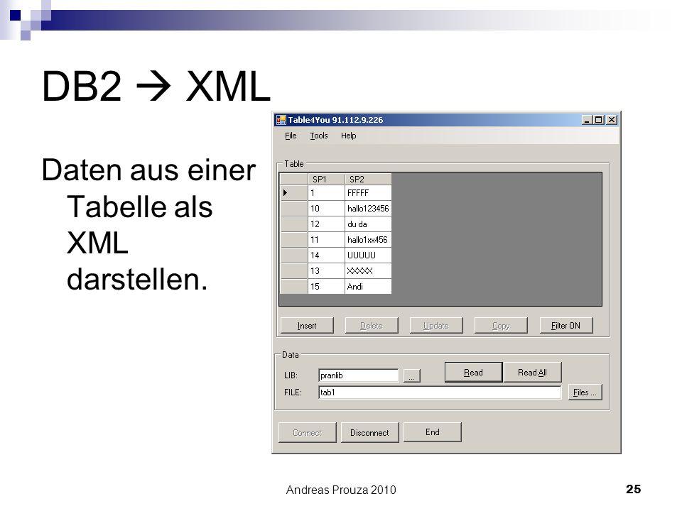DB2  XML Daten aus einer Tabelle als XML darstellen.