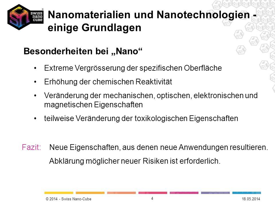 Nanomaterialien und Nanotechnologien - einige Grundlagen