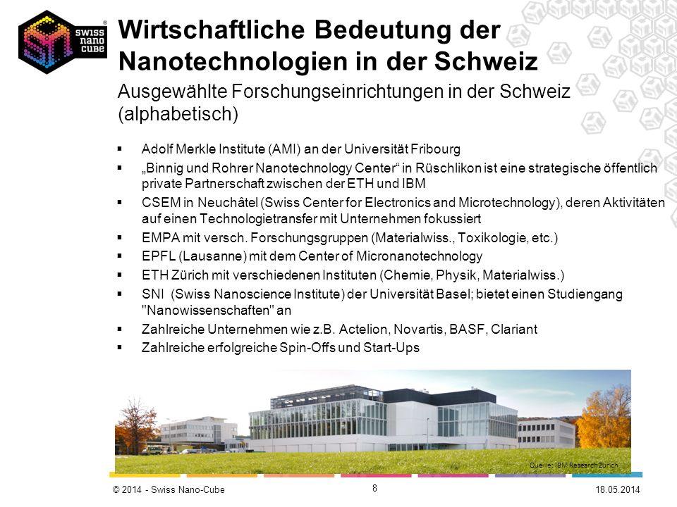 Ausgewählte Forschungseinrichtungen in der Schweiz (alphabetisch)