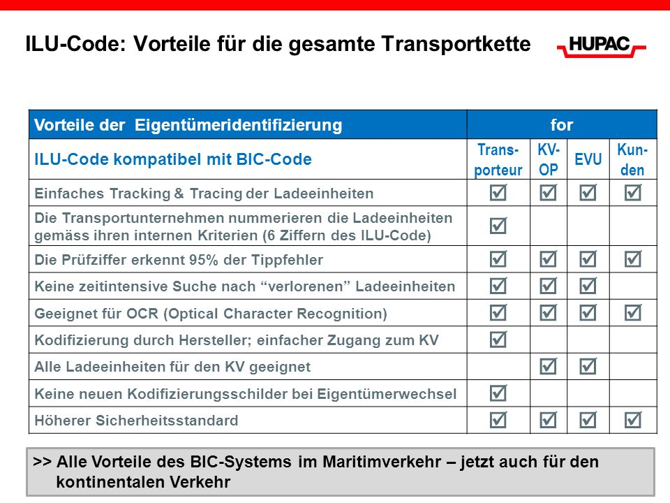 ILU-Code: Vorteile für die gesamte Transportkette