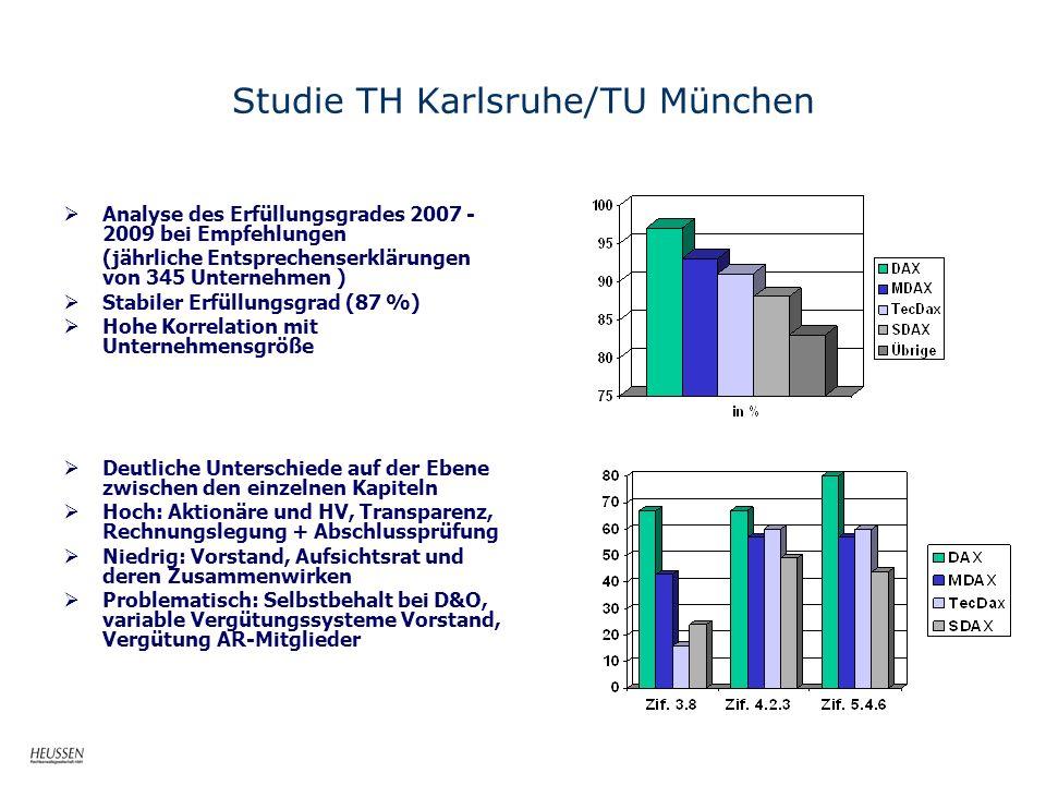 Studie TH Karlsruhe/TU München