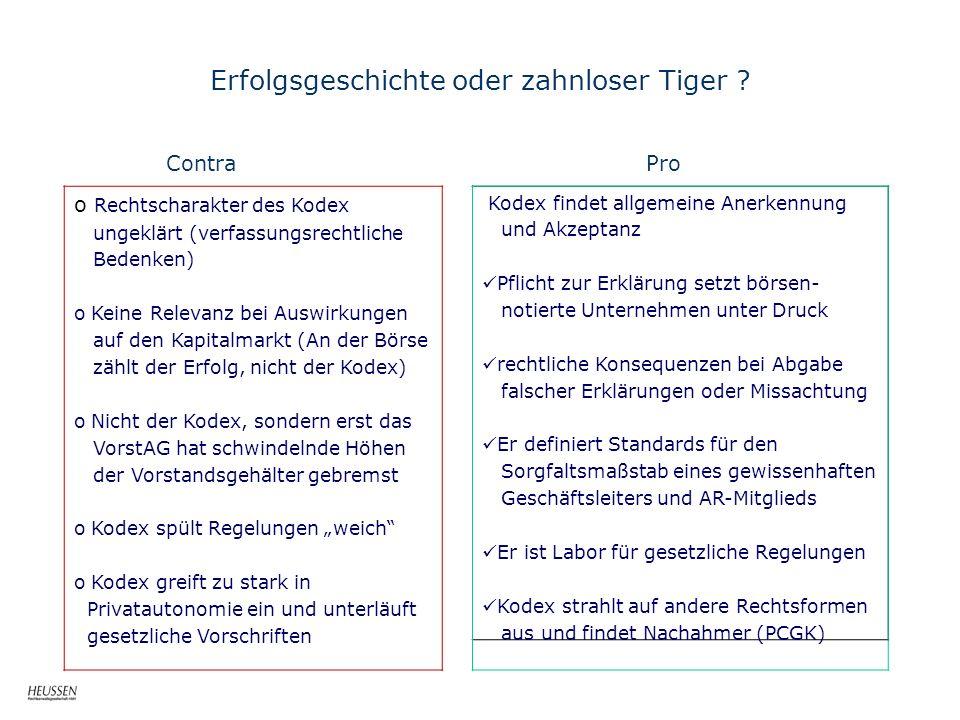Erfolgsgeschichte oder zahnloser Tiger