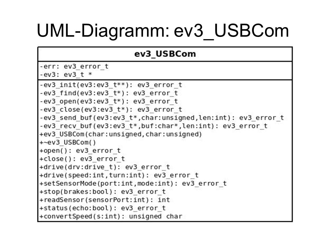 UML-Diagramm: ev3_USBCom