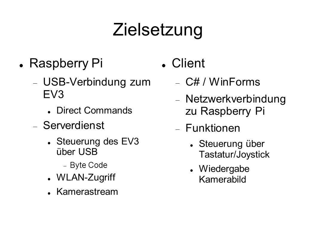 Zielsetzung Raspberry Pi Client USB-Verbindung zum EV3 Serverdienst