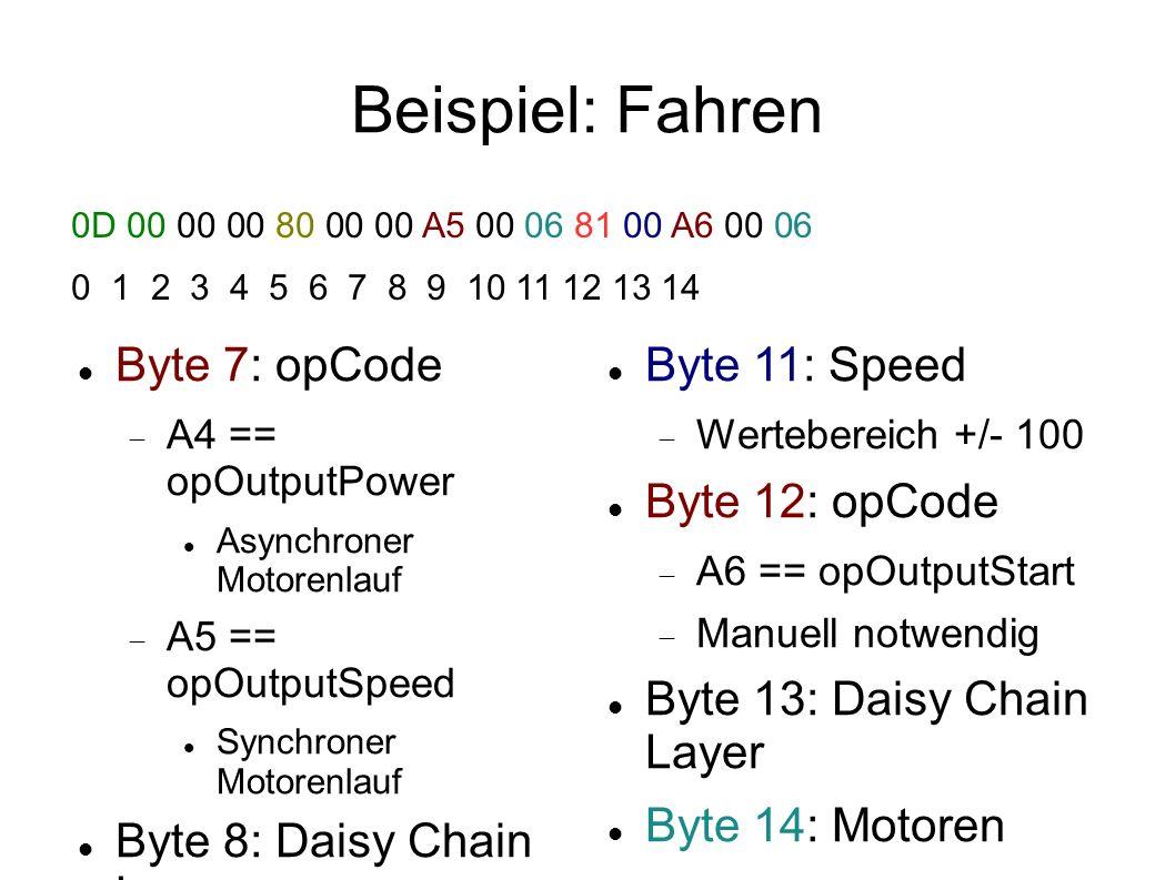 Beispiel: Fahren Byte 7: opCode Byte 8: Daisy Chain Layer