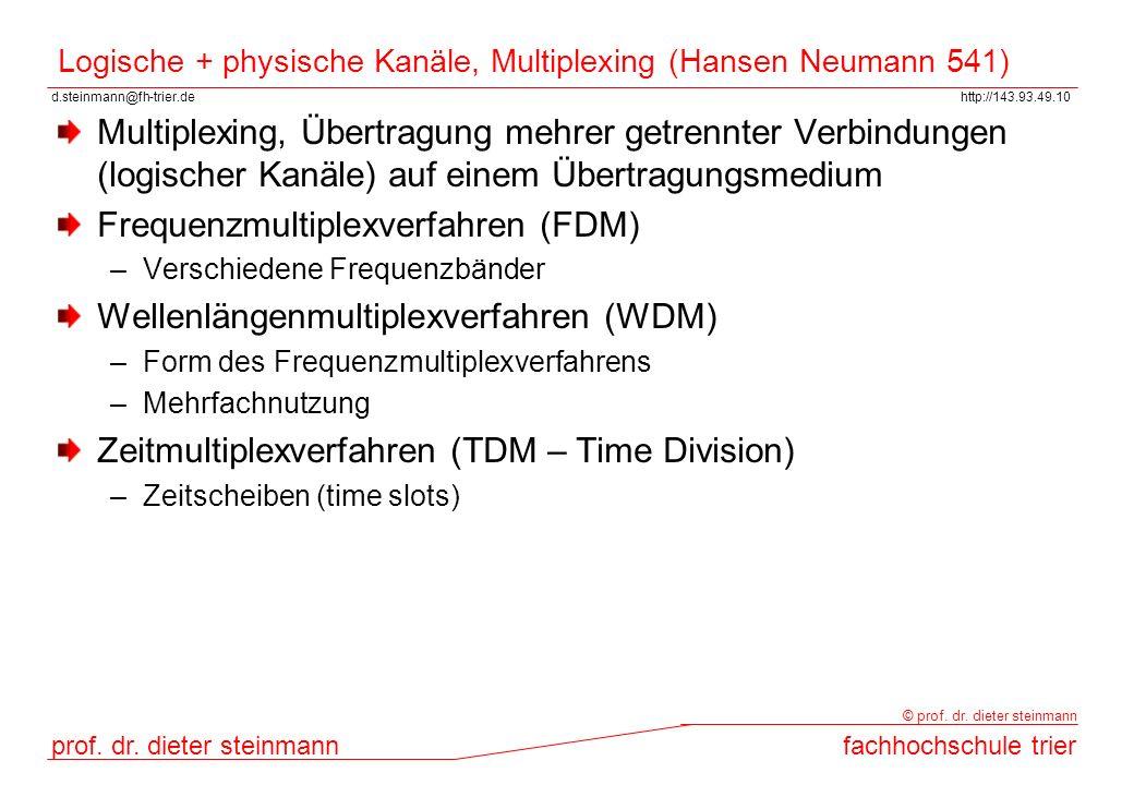 Logische + physische Kanäle, Multiplexing (Hansen Neumann 541)