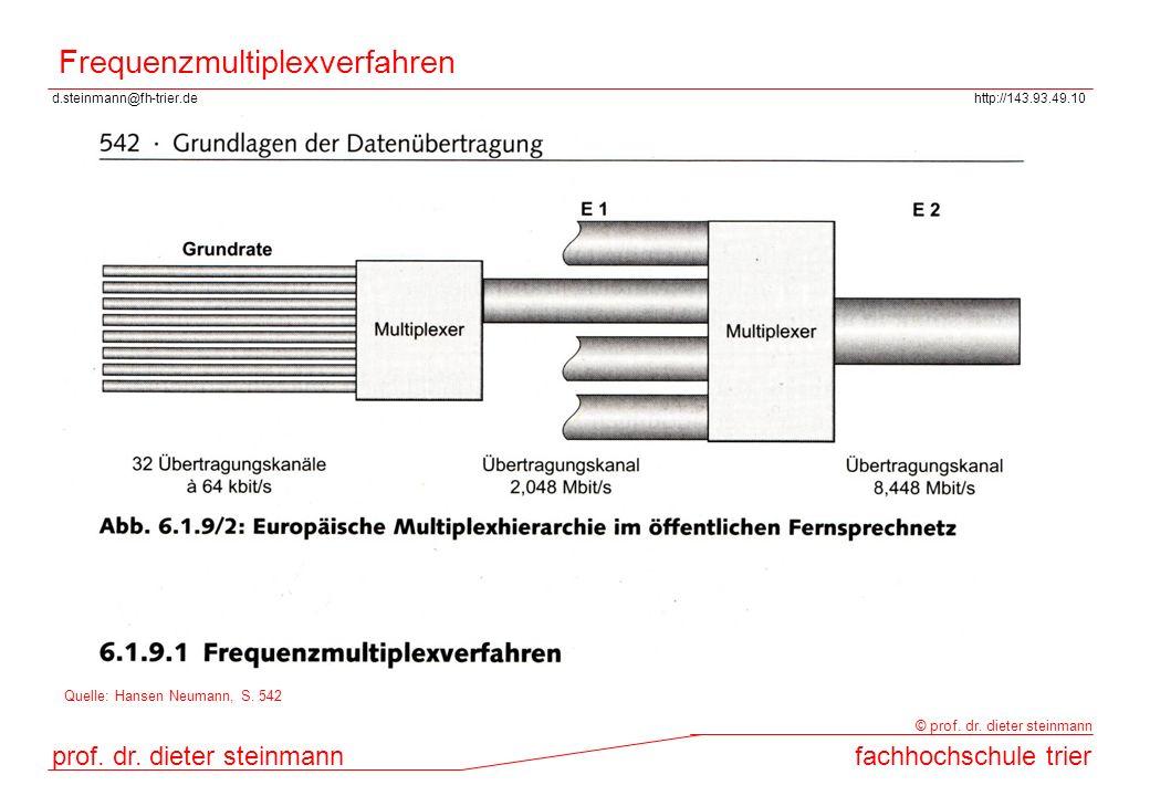 Frequenzmultiplexverfahren