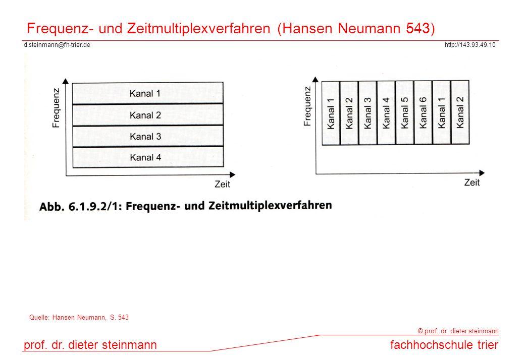 Frequenz- und Zeitmultiplexverfahren (Hansen Neumann 543)