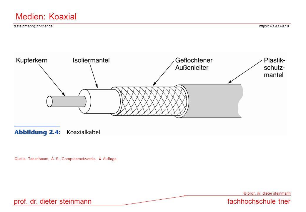 Medien: Koaxial Quelle: Tanenbaum, A. S., Computernetzwerke, 4. Auflage