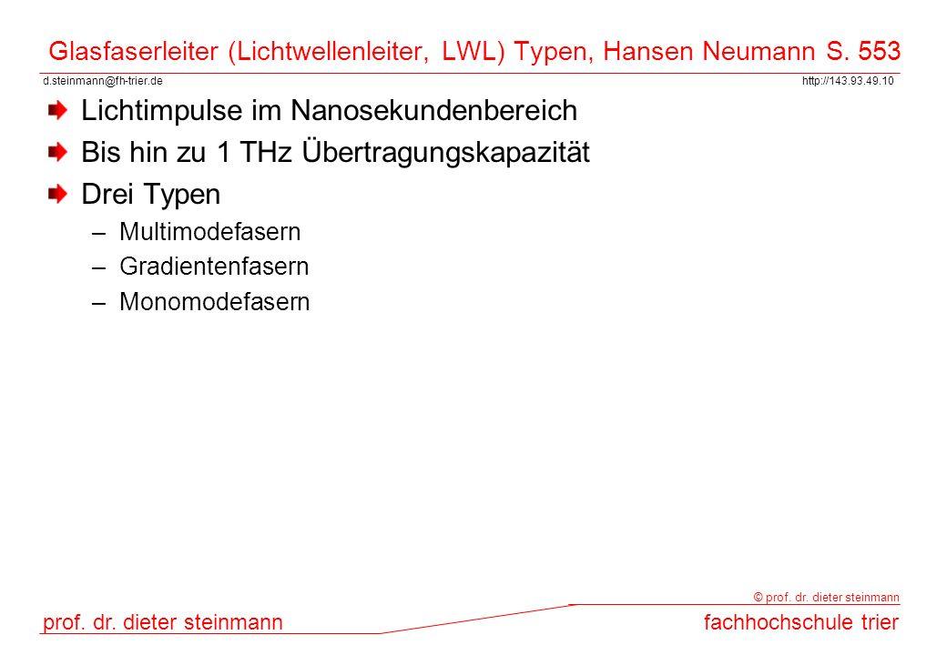 Glasfaserleiter (Lichtwellenleiter, LWL) Typen, Hansen Neumann S. 553