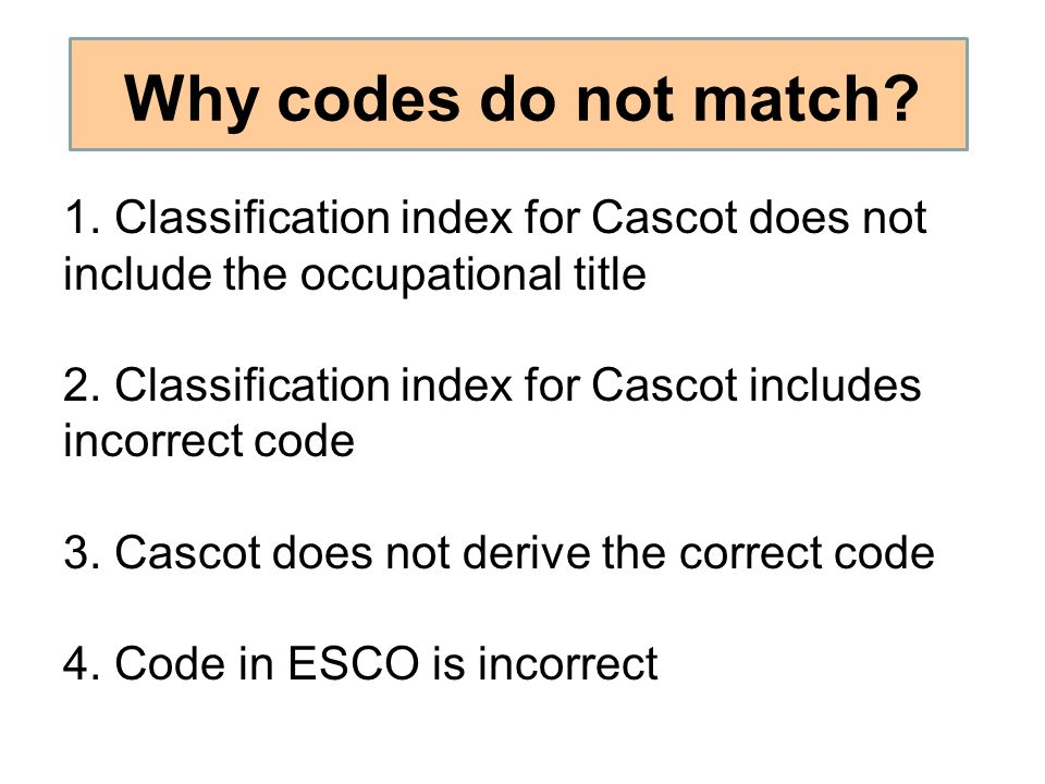 Why codes do not match