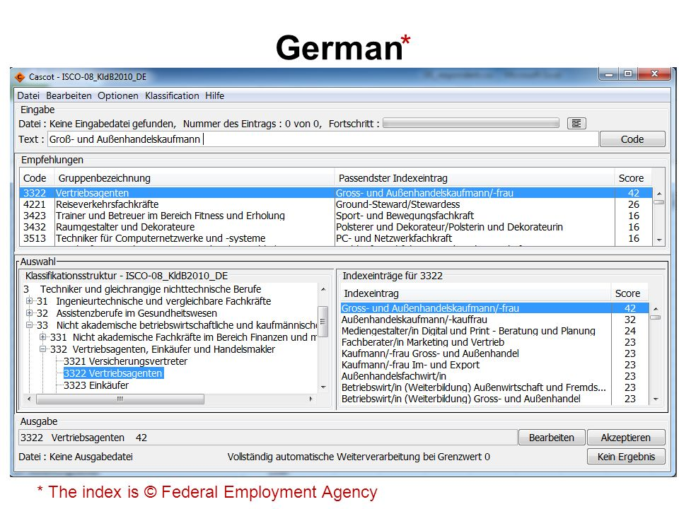 German * * The index is © Federal Employment Agency