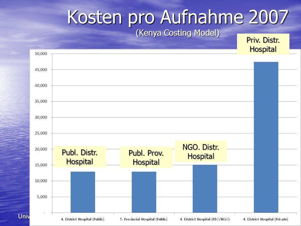 Kosten pro Aufnahme 2007 (Kenya Costing Model)