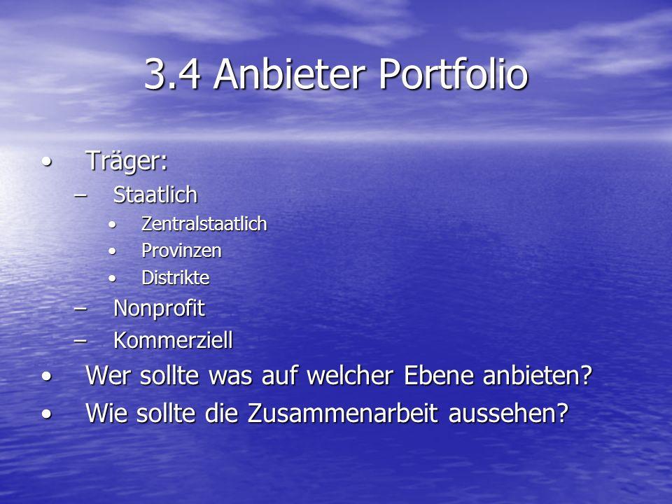 3.4 Anbieter Portfolio Träger: