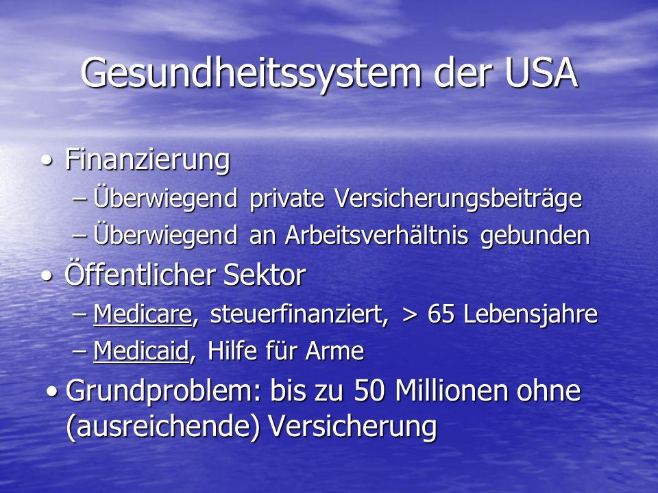 Gesundheitssystem der USA