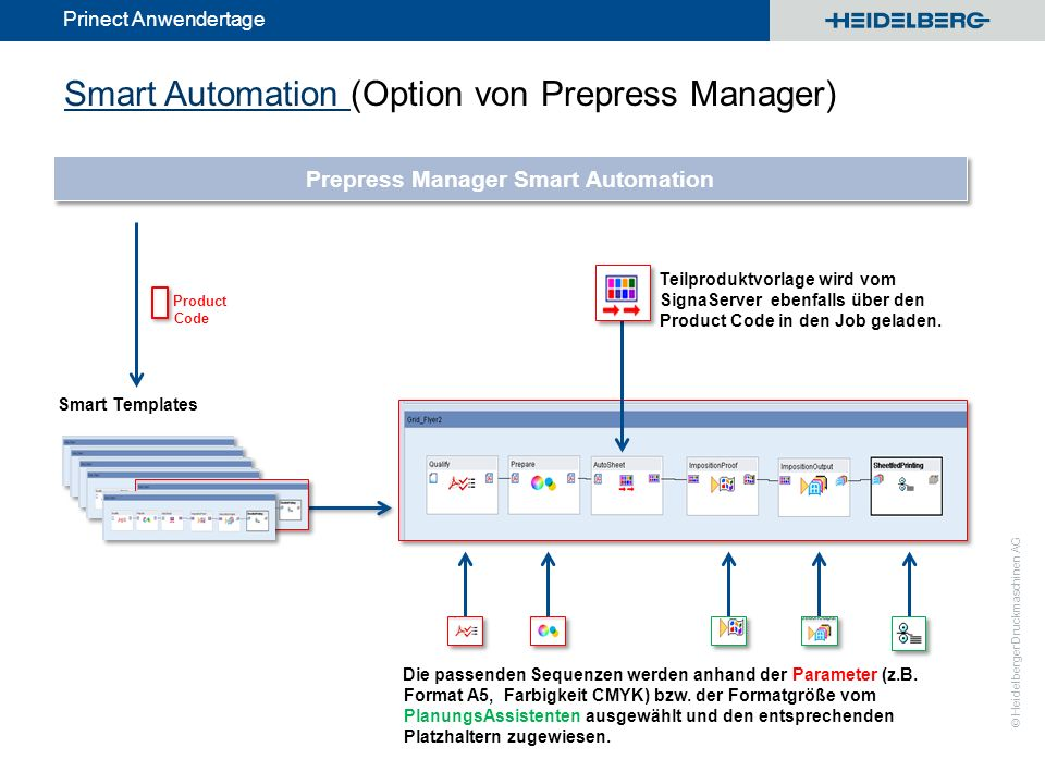 Smart Automation (Option von Prepress Manager)