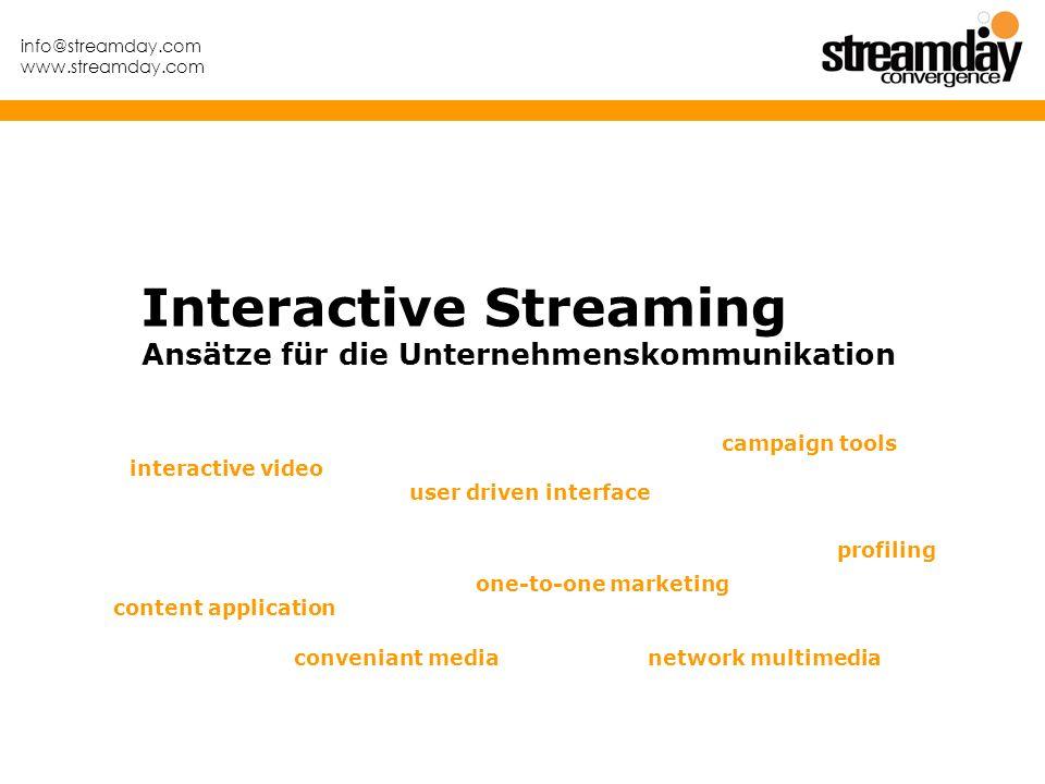 Interactive Streaming Ansätze für die Unternehmenskommunikation