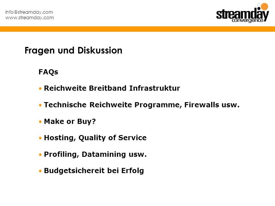 Fragen und Diskussion FAQs Reichweite Breitband Infrastruktur