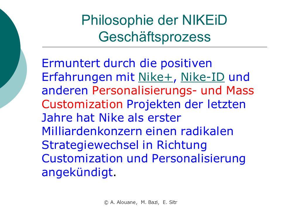 Philosophie der NIKEiD Geschäftsprozess