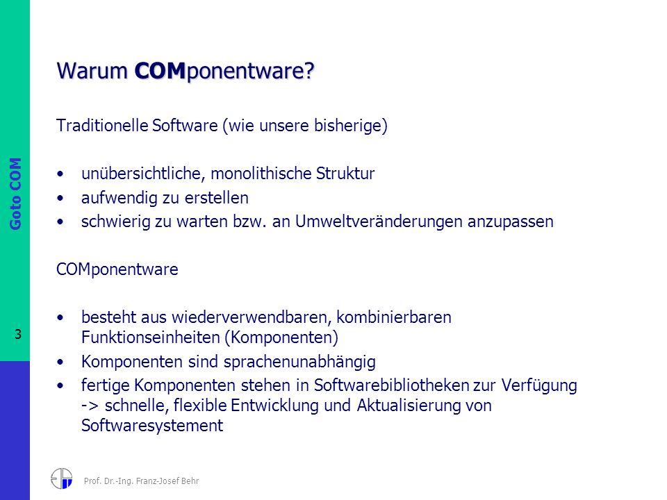 Warum COMponentware Traditionelle Software (wie unsere bisherige)