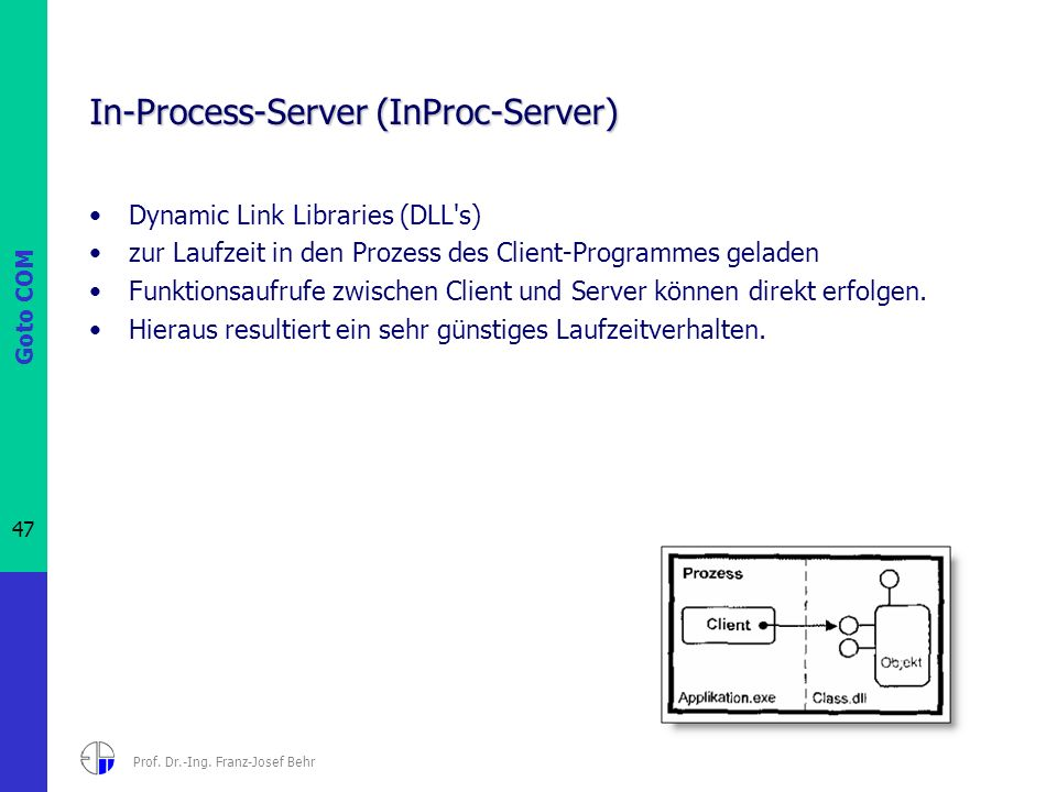 In-Process-Server (InProc-Server)