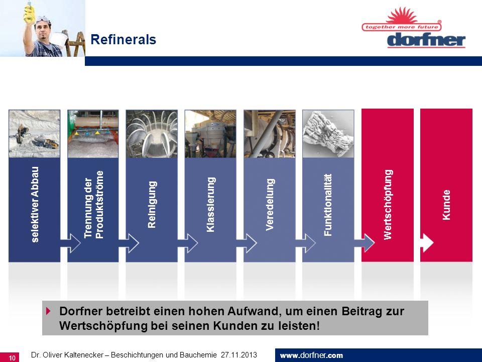 Dr. Oliver Kaltenecker – Beschichtungen und Bauchemie 27.11.2013