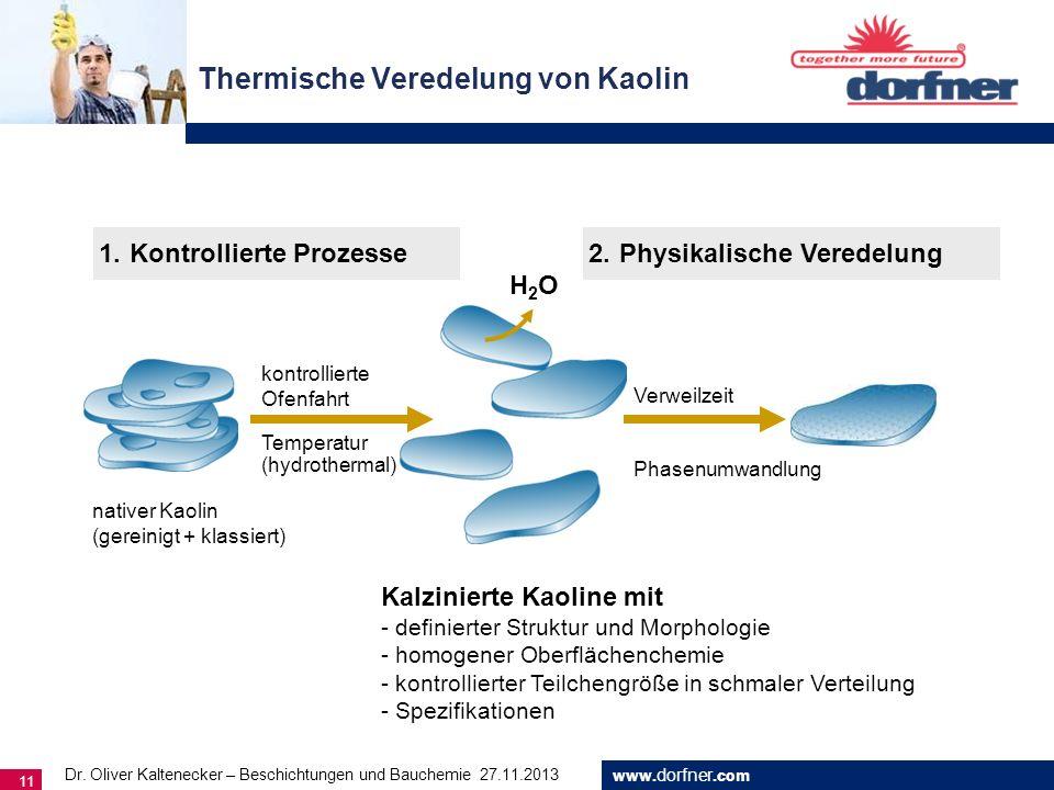Thermische Veredelung von Kaolin