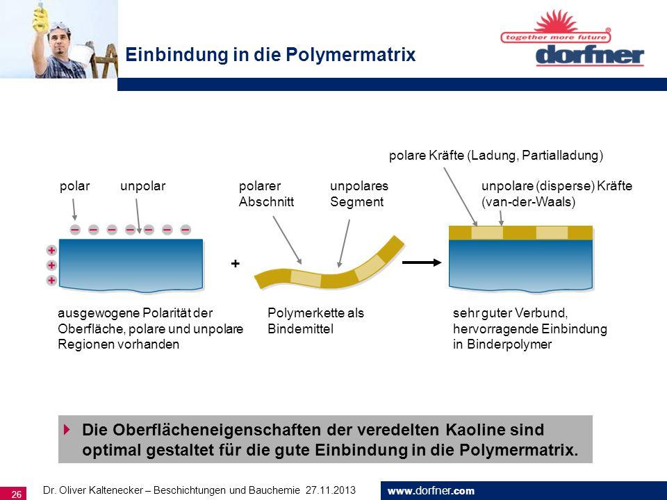 Einbindung in die Polymermatrix